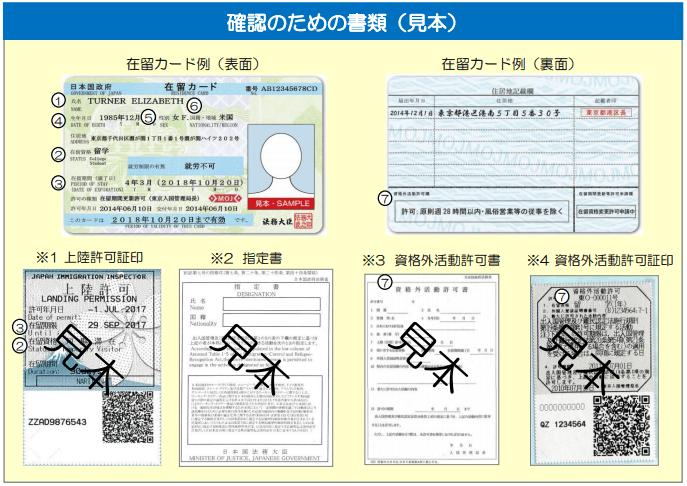 確認のための書類(見本)